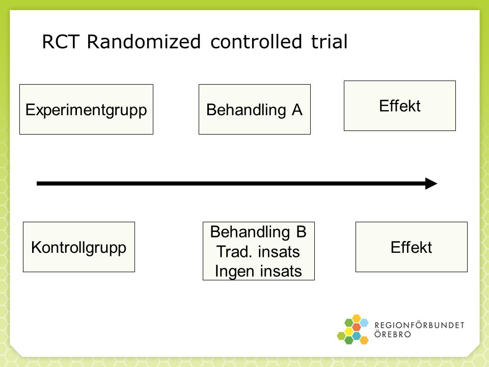 RCT Randomized controlled trial