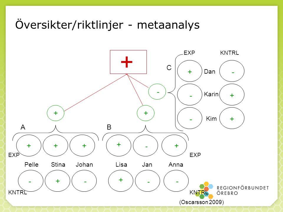 Översikter/riktlinjer - metaanalys