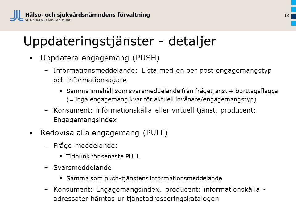 Uppdateringstjänster - detaljer