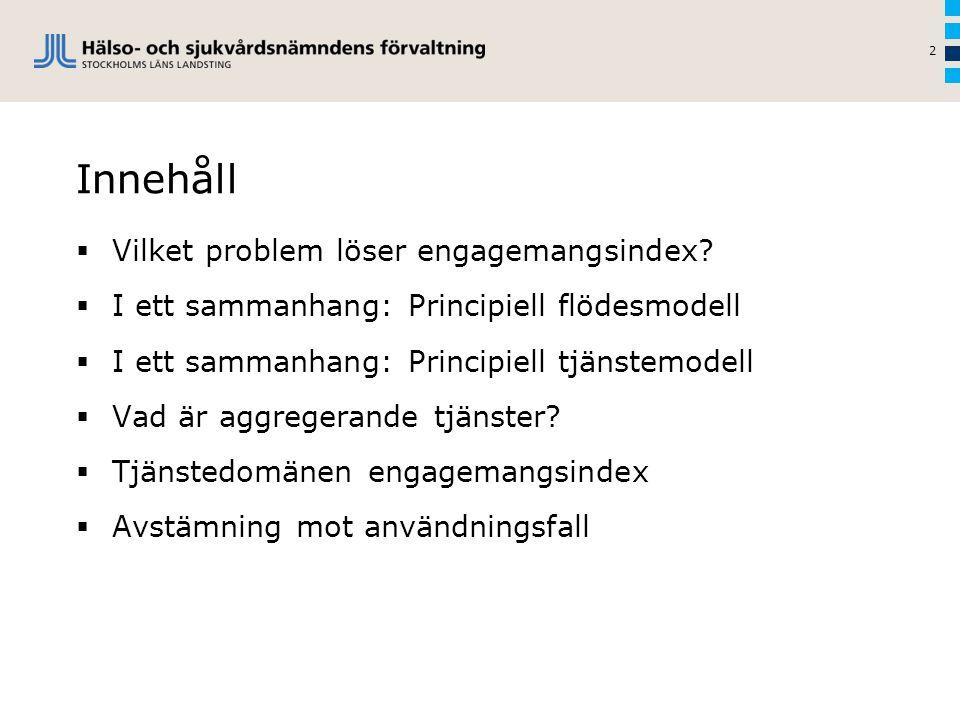 Innehåll Vilket problem löser engagemangsindex