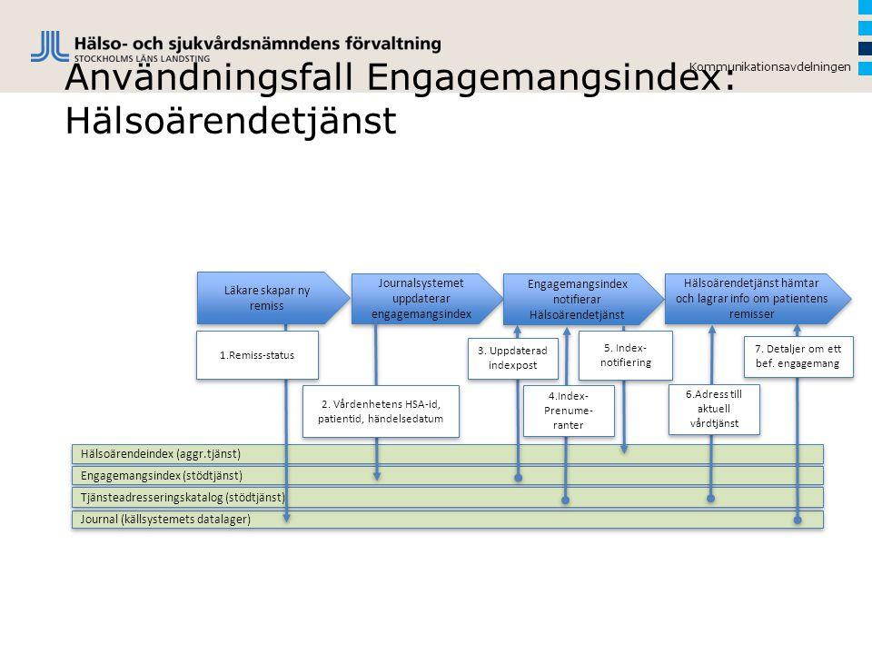 Användningsfall Engagemangsindex: Hälsoärendetjänst