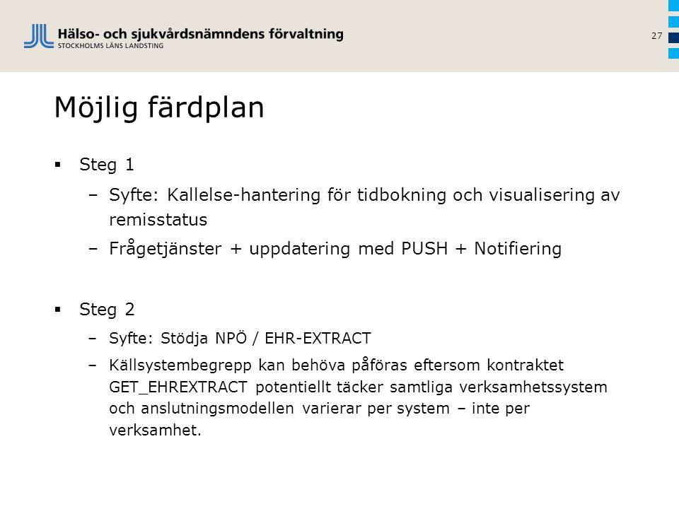 Möjlig färdplan Steg 1. Syfte: Kallelse-hantering för tidbokning och visualisering av remisstatus.