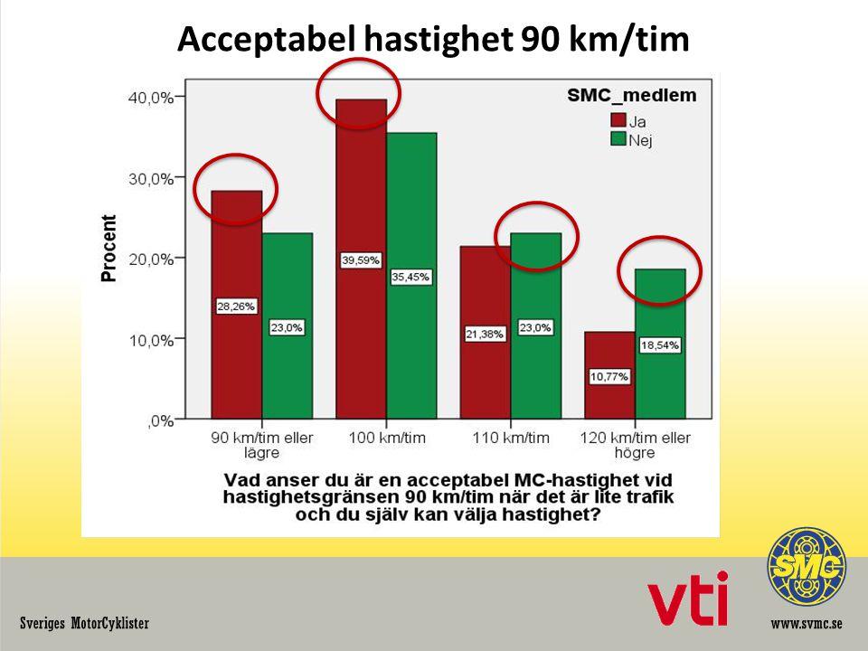 Acceptabel hastighet 90 km/tim