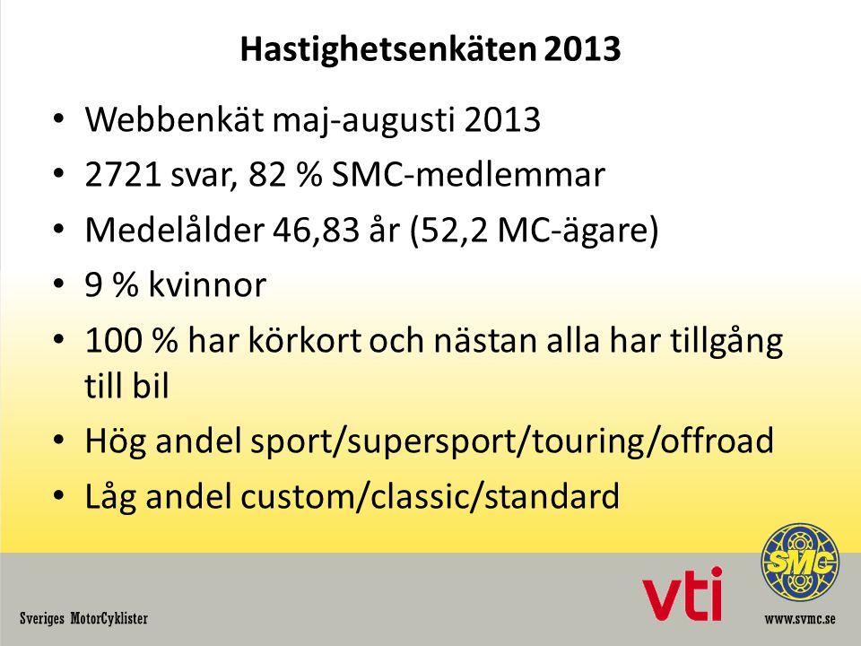 Hastighetsenkäten 2013 Webbenkät maj-augusti 2013. 2721 svar, 82 % SMC-medlemmar. Medelålder 46,83 år (52,2 MC-ägare)
