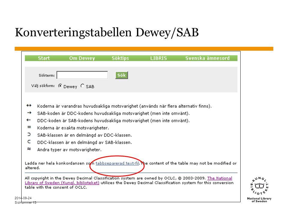Konverteringstabellen Dewey/SAB