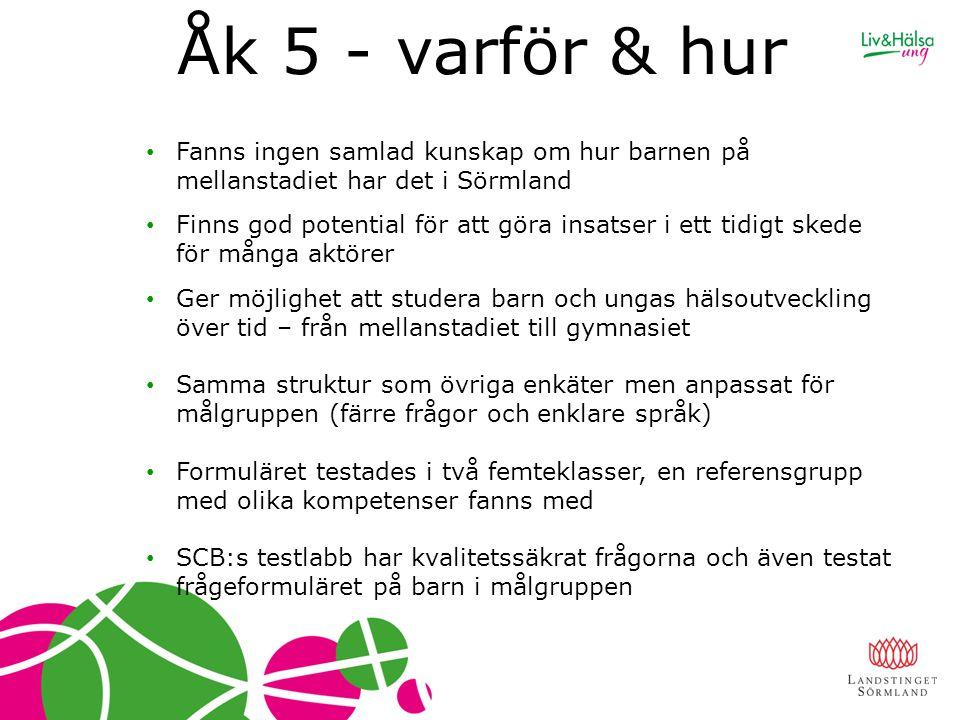 Åk 5 - varför & hur Fanns ingen samlad kunskap om hur barnen på mellanstadiet har det i Sörmland.