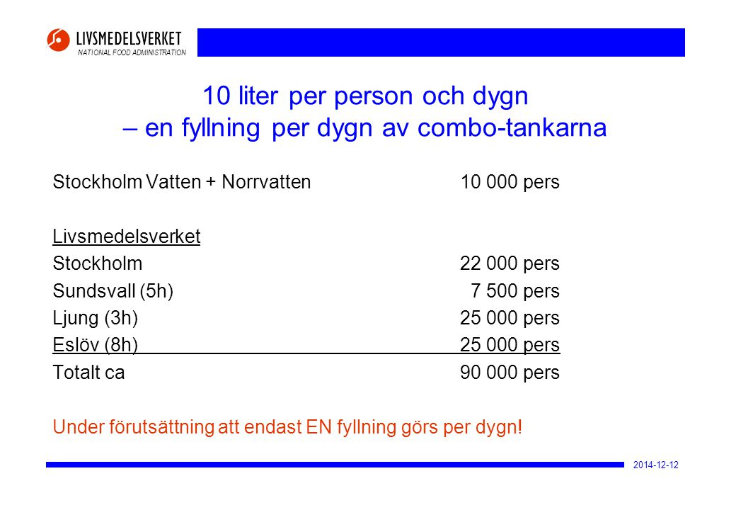 10 liter per person och dygn – en fyllning per dygn av combo-tankarna