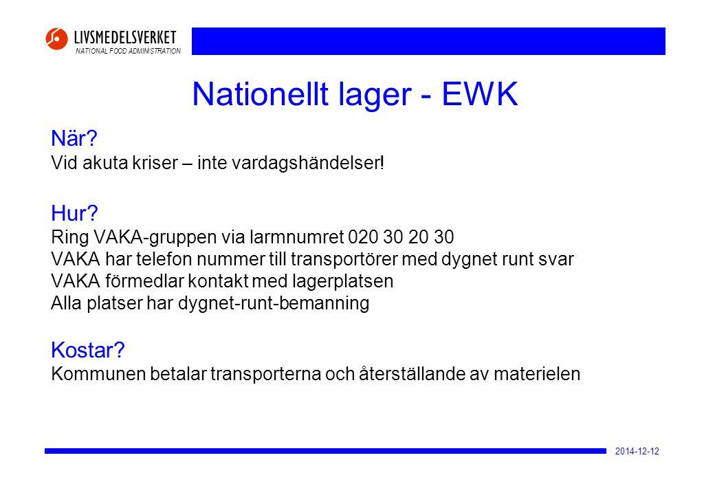 Nationellt lager - EWK När Hur Kostar