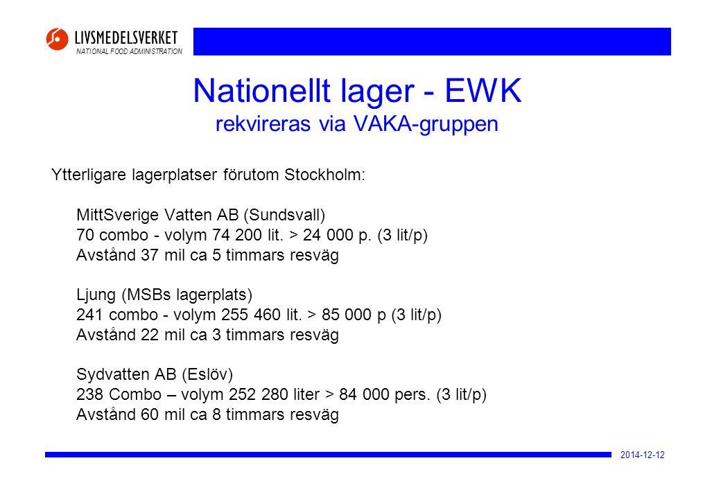 Nationellt lager - EWK rekvireras via VAKA-gruppen