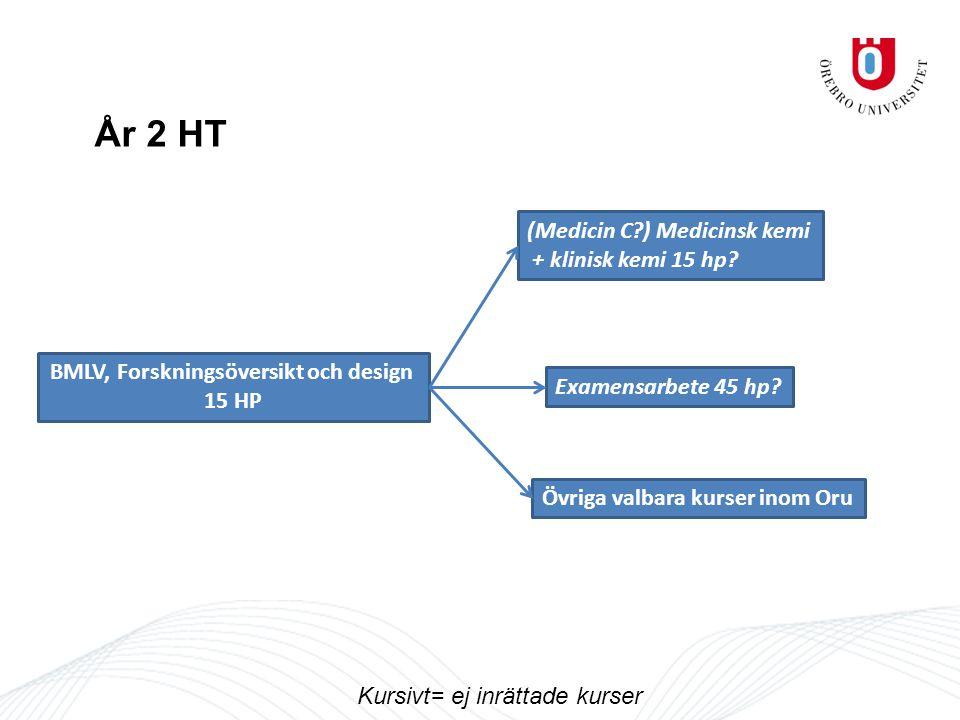 BMLV, Forskningsöversikt och design 15 HP