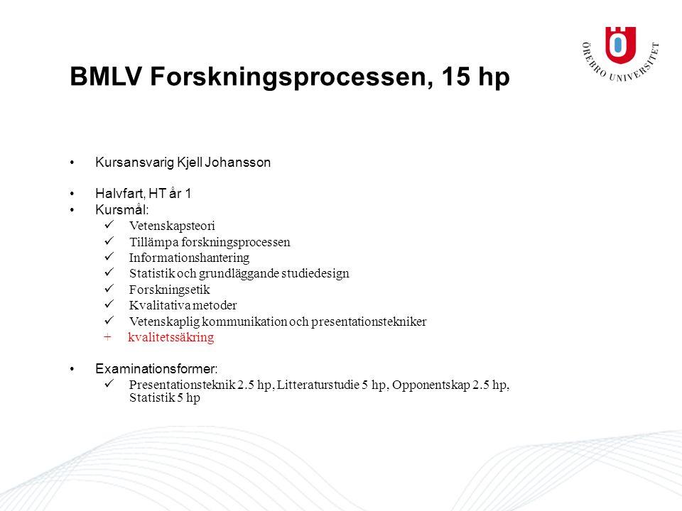 BMLV Forskningsprocessen, 15 hp