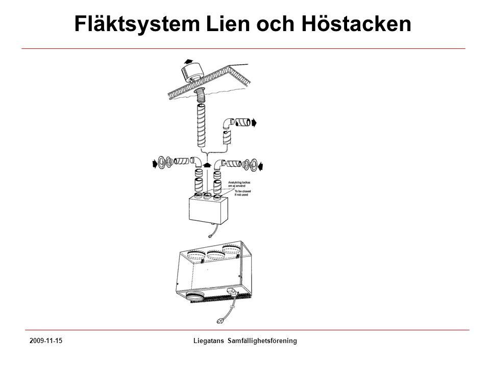 Fläktsystem Lien och Höstacken Liegatans Samfällighetsförening