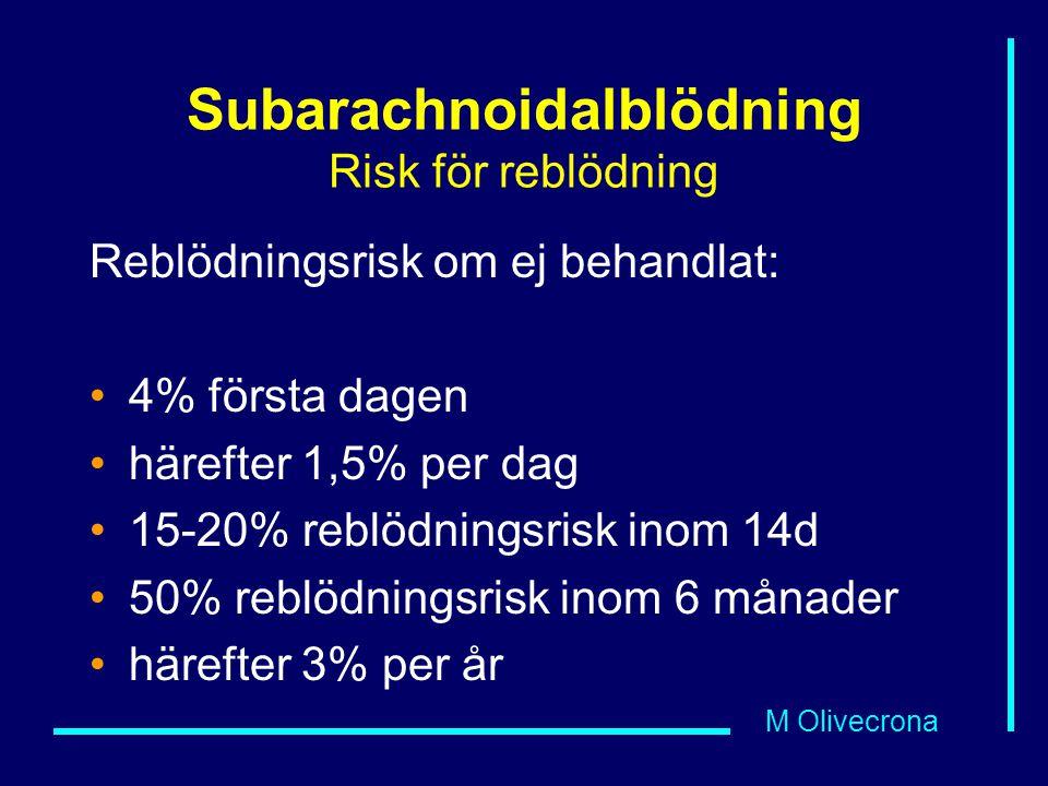 Subarachnoidalblödning Risk för reblödning