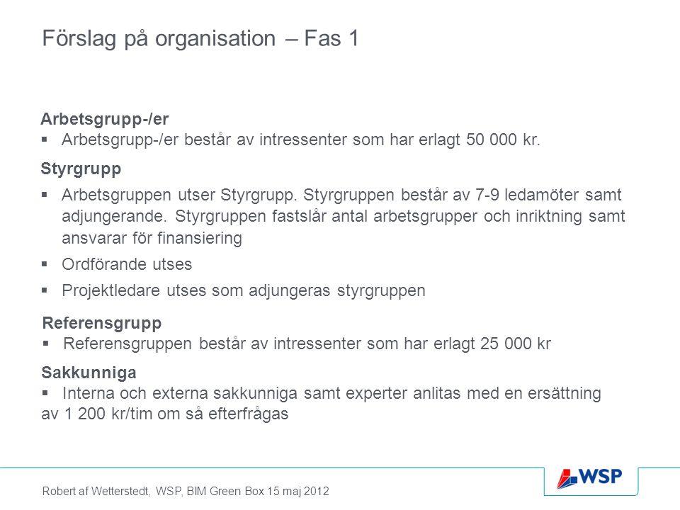 Förslag på organisation – Fas 1