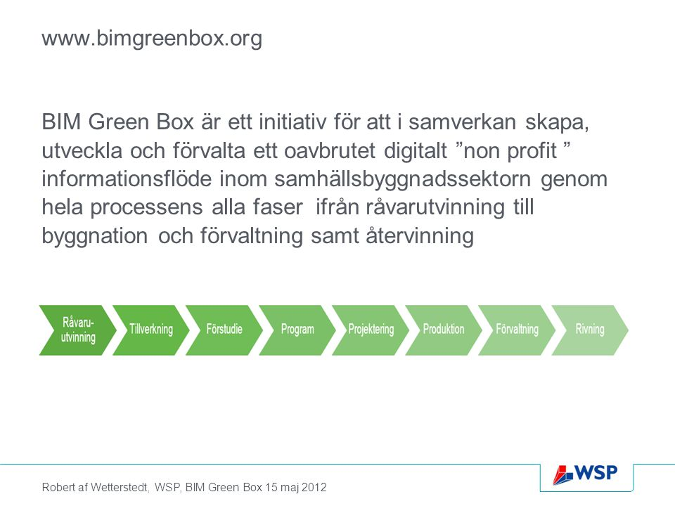 www.bimgreenbox.org