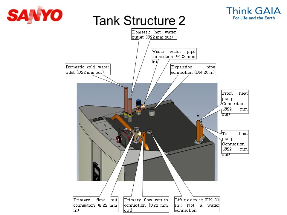 Tank Structure 2