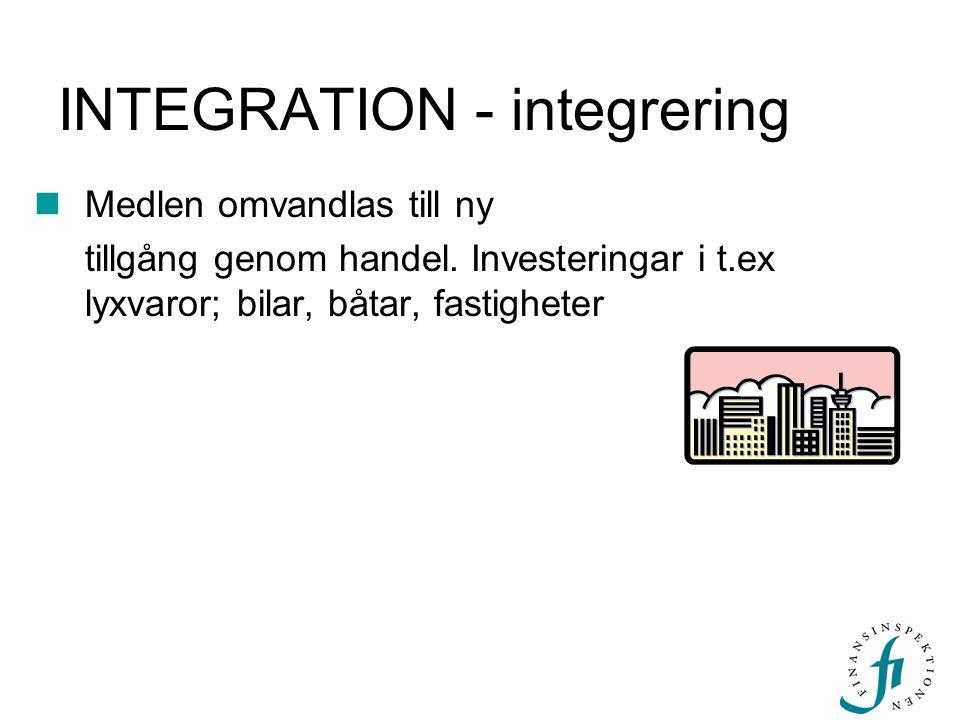 INTEGRATION - integrering