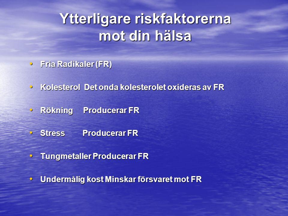 Ytterligare riskfaktorerna mot din hälsa