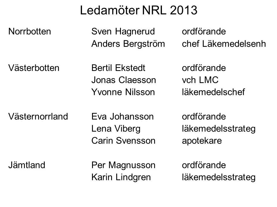 Ledamöter NRL 2013 Norrbotten Sven Hagnerud ordförande