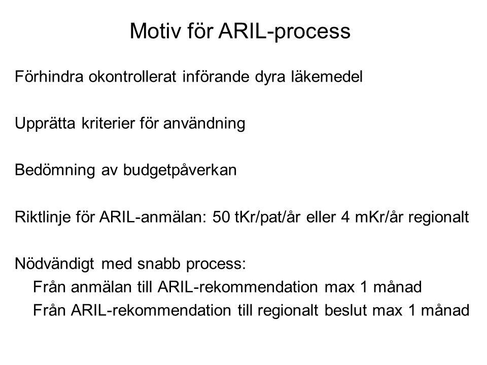 Motiv för ARIL-process