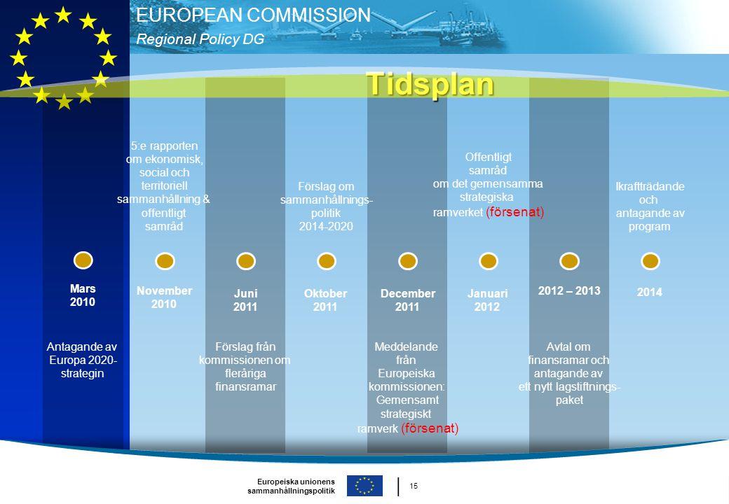 Tidsplan │ 15 │ 15 5:e rapporten om ekonomisk, social och territoriell
