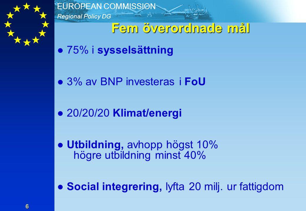 Fem överordnade mål ● 75% i sysselsättning