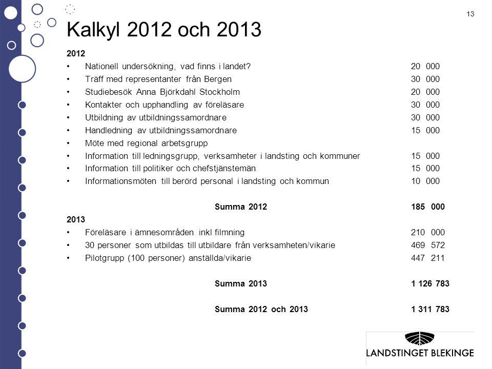 Kalkyl 2012 och 2013 2012. Nationell undersökning, vad finns i landet 20 000. Träff med representanter från Bergen 30 000.