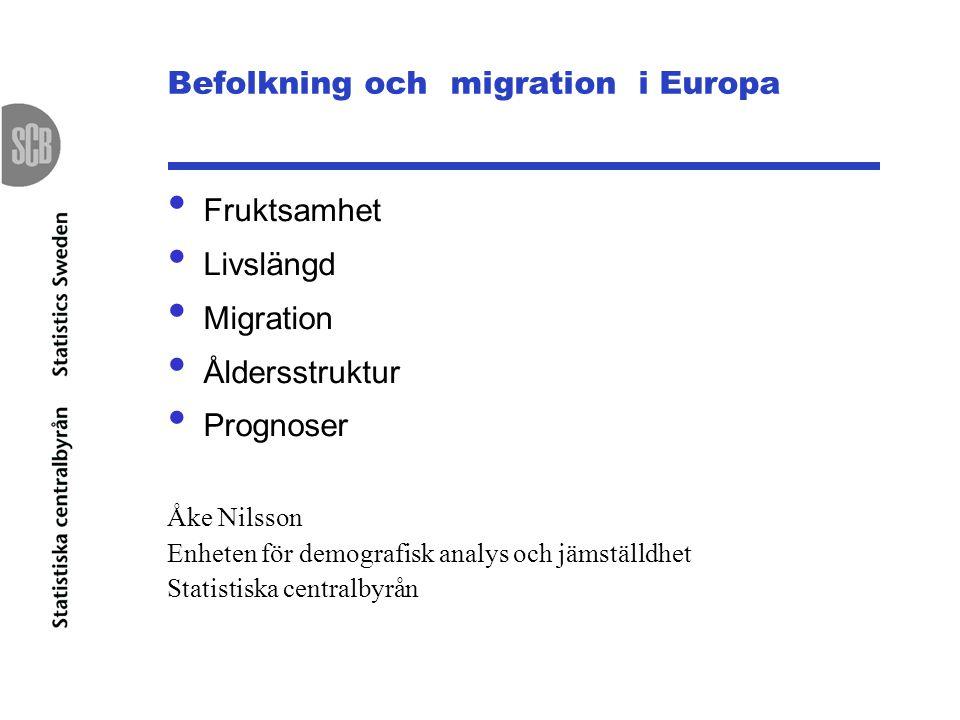 Befolkning och migration i Europa
