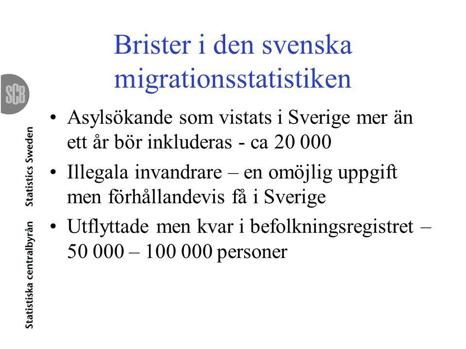 Brister i den svenska migrationsstatistiken