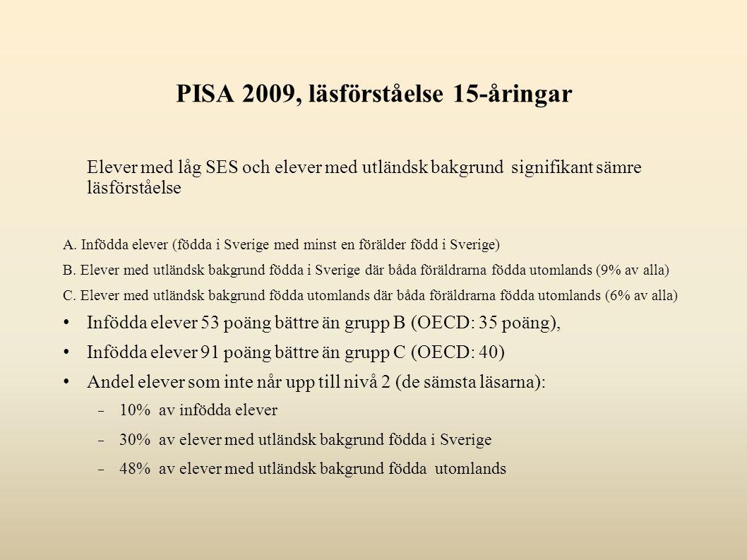 PISA 2009, läsförståelse 15-åringar