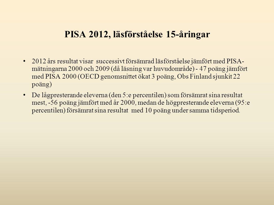 PISA 2012, läsförståelse 15-åringar