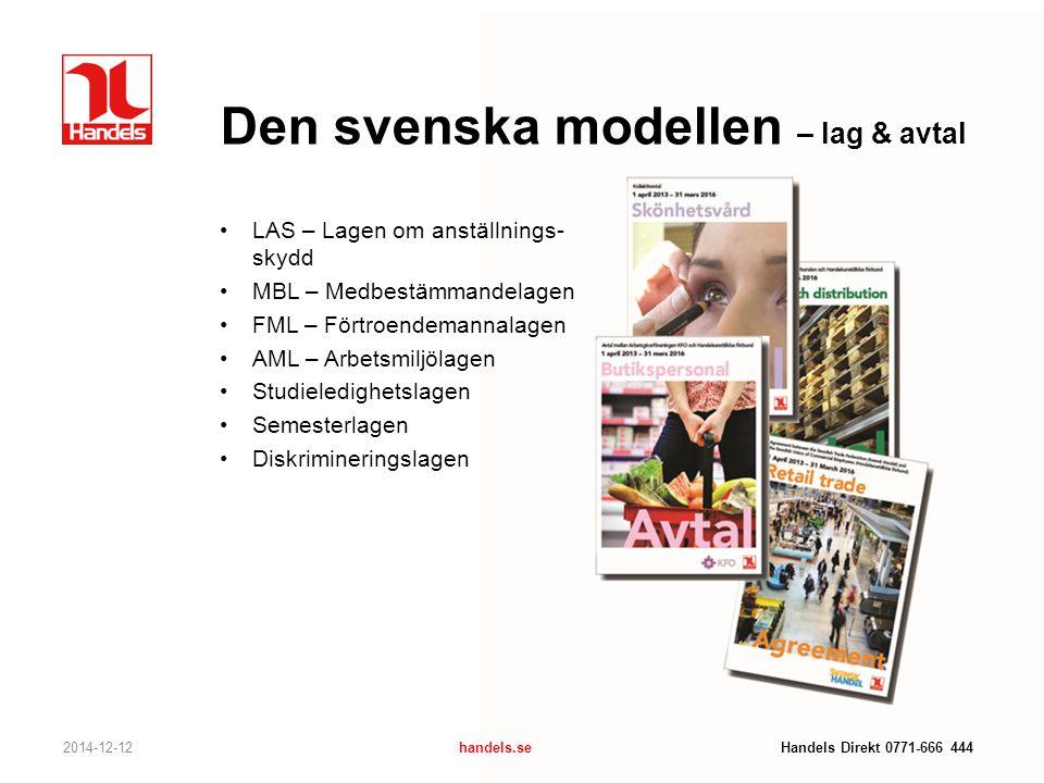 Den svenska modellen – lag & avtal