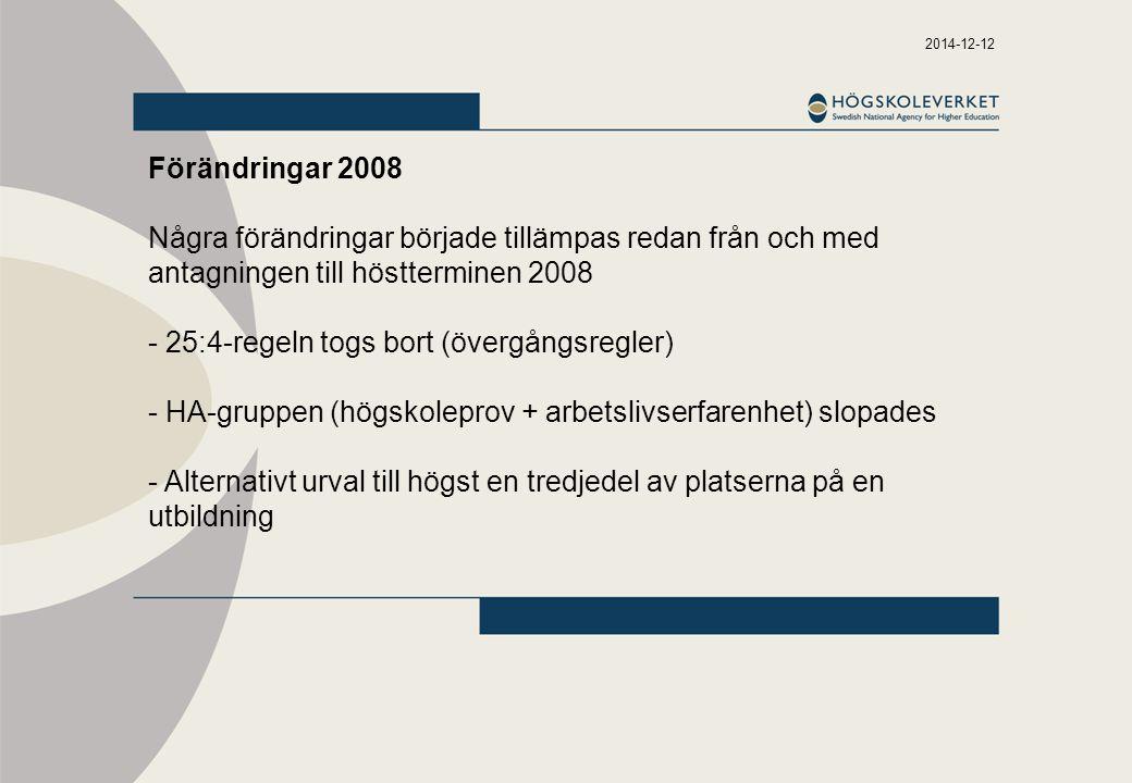 2017-04-07 Förändringar 2008. Några förändringar började tillämpas redan från och med antagningen till höstterminen 2008.