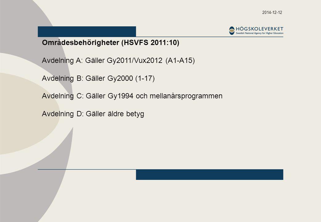 Områdesbehörigheter (HSVFS 2011:10)