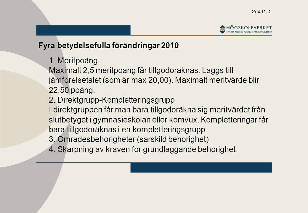 Fyra betydelsefulla förändringar 2010