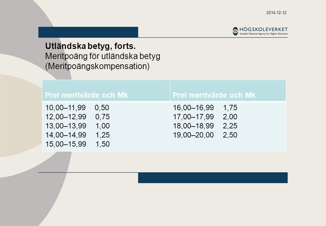 Meritpoäng för utländska betyg (Meritpoängskompensation)
