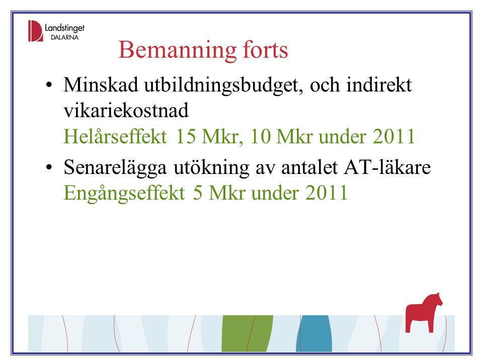Bemanning forts Minskad utbildningsbudget, och indirekt vikariekostnad Helårseffekt 15 Mkr, 10 Mkr under 2011.