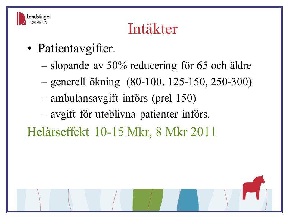 Intäkter Patientavgifter. Helårseffekt 10-15 Mkr, 8 Mkr 2011