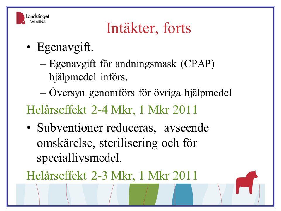Intäkter, forts Egenavgift. Helårseffekt 2-4 Mkr, 1 Mkr 2011