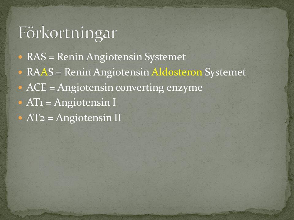 Förkortningar RAS = Renin Angiotensin Systemet