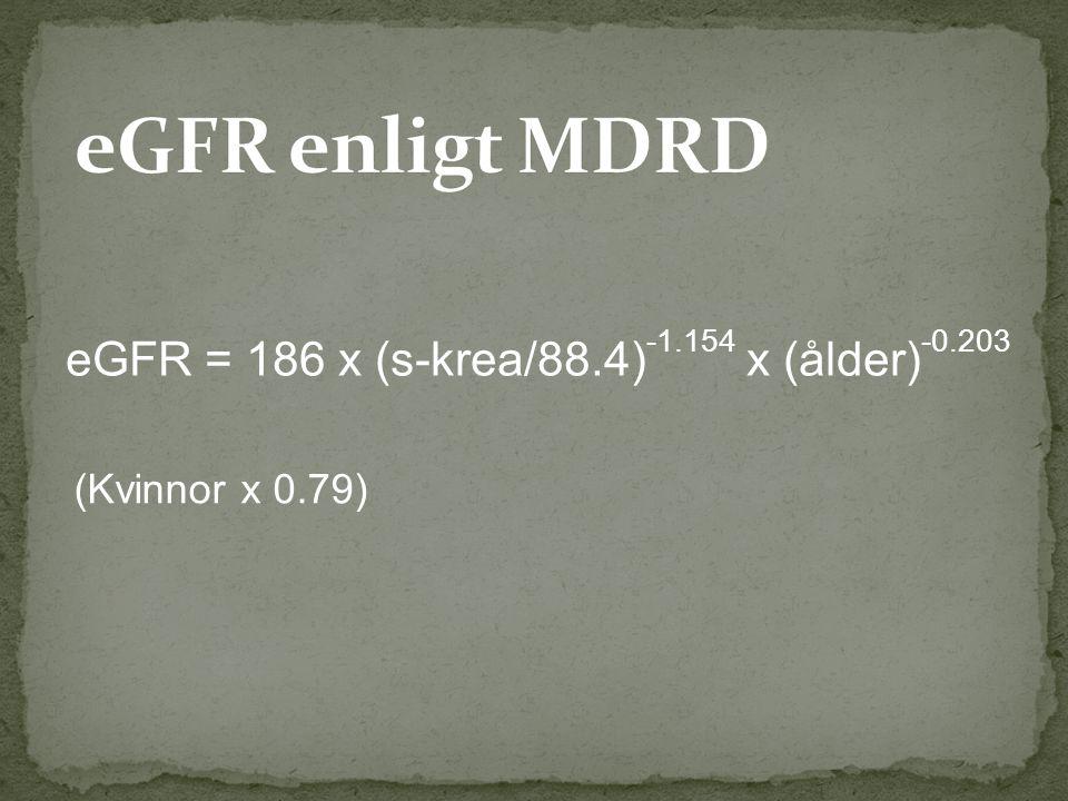 eGFR enligt MDRD eGFR = 186 x (s-krea/88.4)-1.154 x (ålder)-0.203
