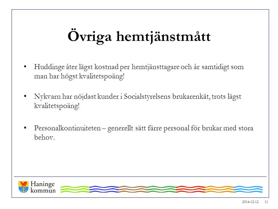 Övriga hemtjänstmått Huddinge åter lägst kostnad per hemtjänsttagare och år samtidigt som man har högst kvalitetspoäng!