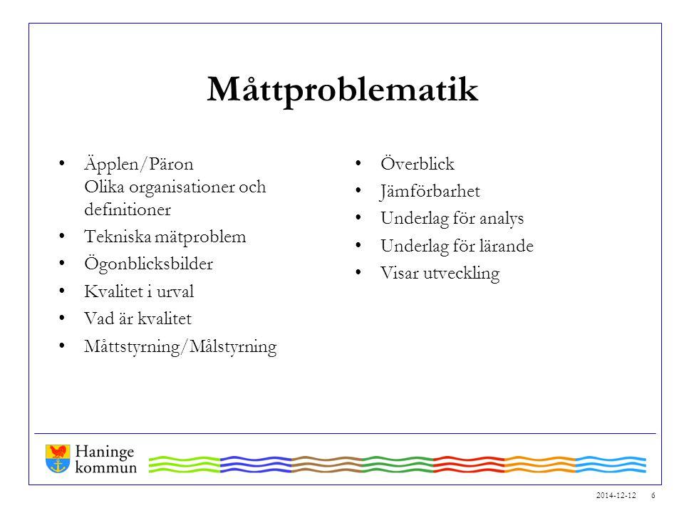 Måttproblematik Äpplen/Päron Olika organisationer och definitioner