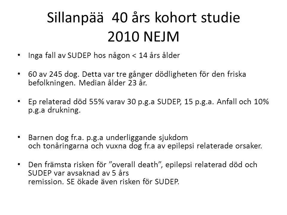 Sillanpää 40 års kohort studie 2010 NEJM