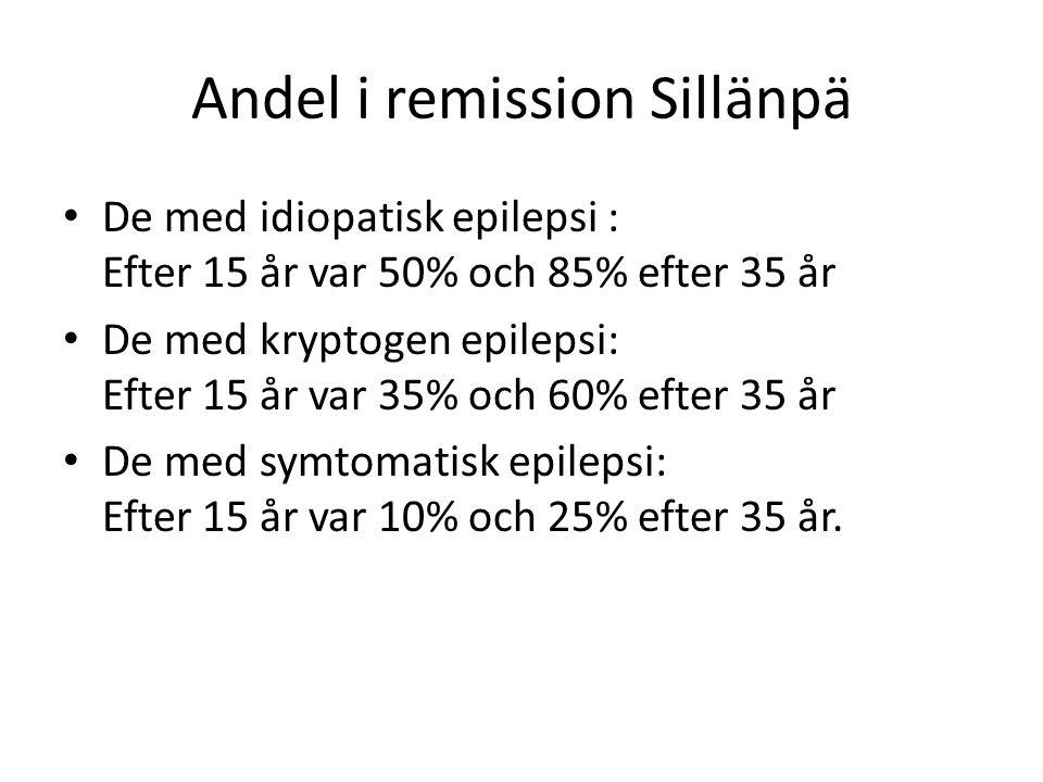 Andel i remission Sillänpä