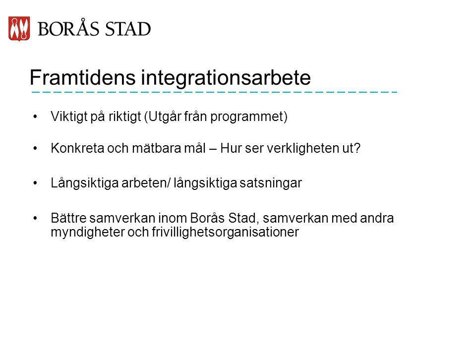 Framtidens integrationsarbete