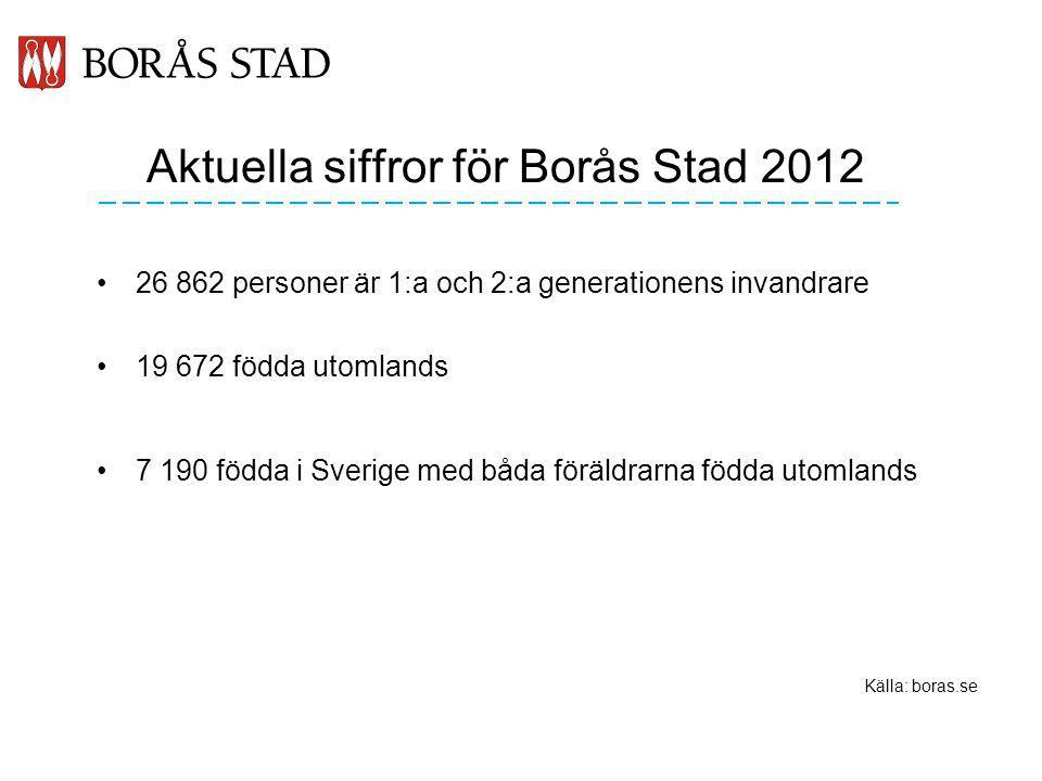 Aktuella siffror för Borås Stad 2012