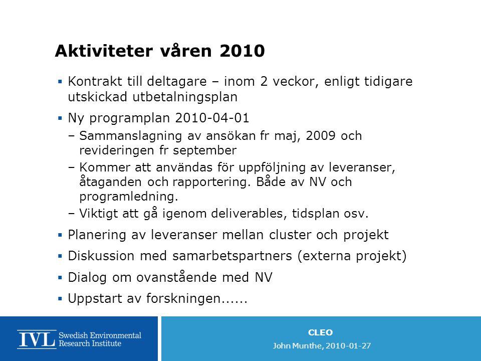 Aktiviteter våren 2010 Kontrakt till deltagare – inom 2 veckor, enligt tidigare utskickad utbetalningsplan.
