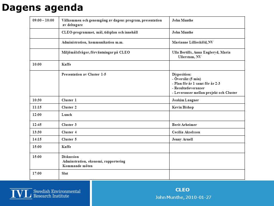 Dagens agenda 09:00 – 10:00. Välkommen och genomgång av dagens program, presentation av deltagare.