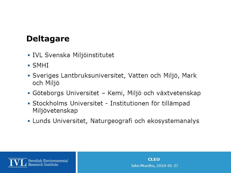 Deltagare IVL Svenska Miljöinstitutet SMHI